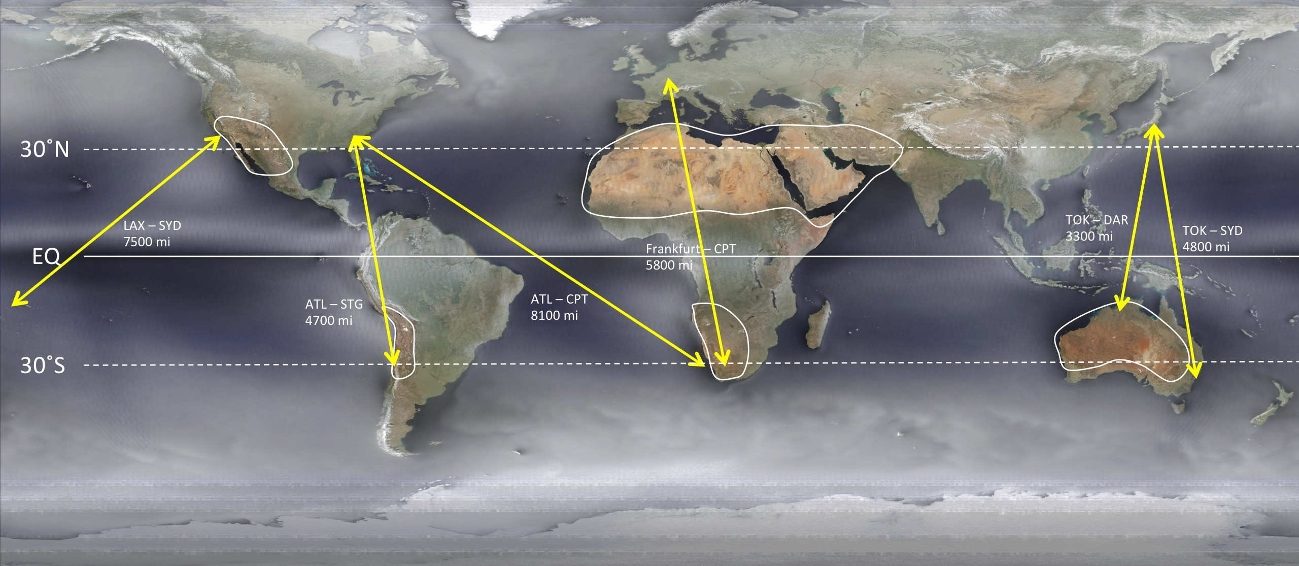 TRAVEL ROUTES TO SOUTHERN HEMISPHERE